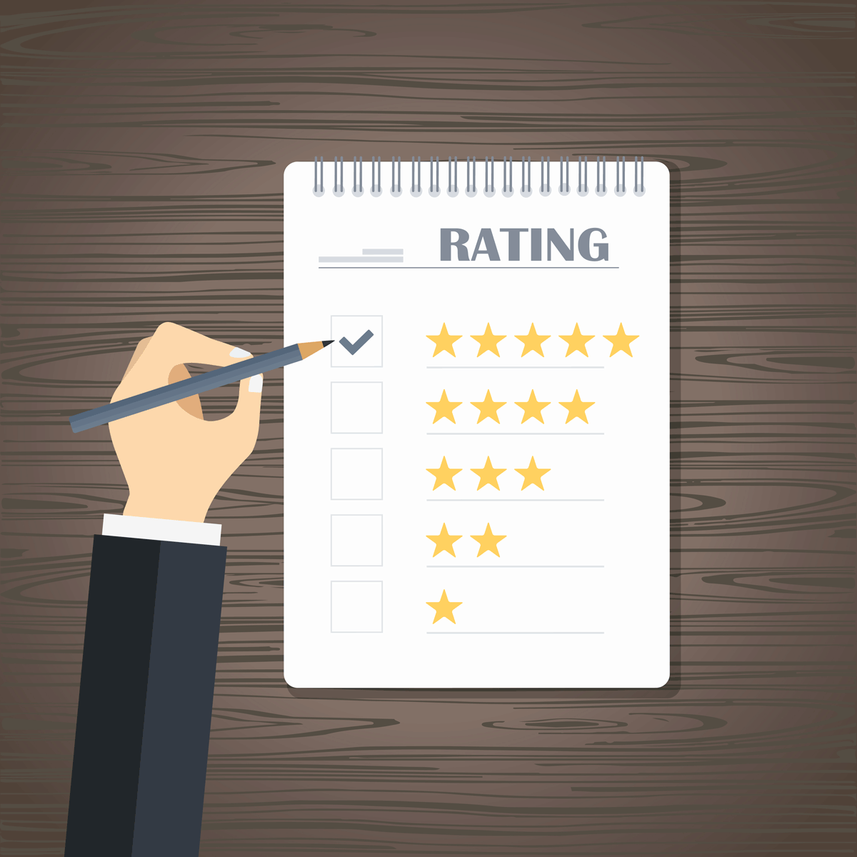 Effective Performance Reviews