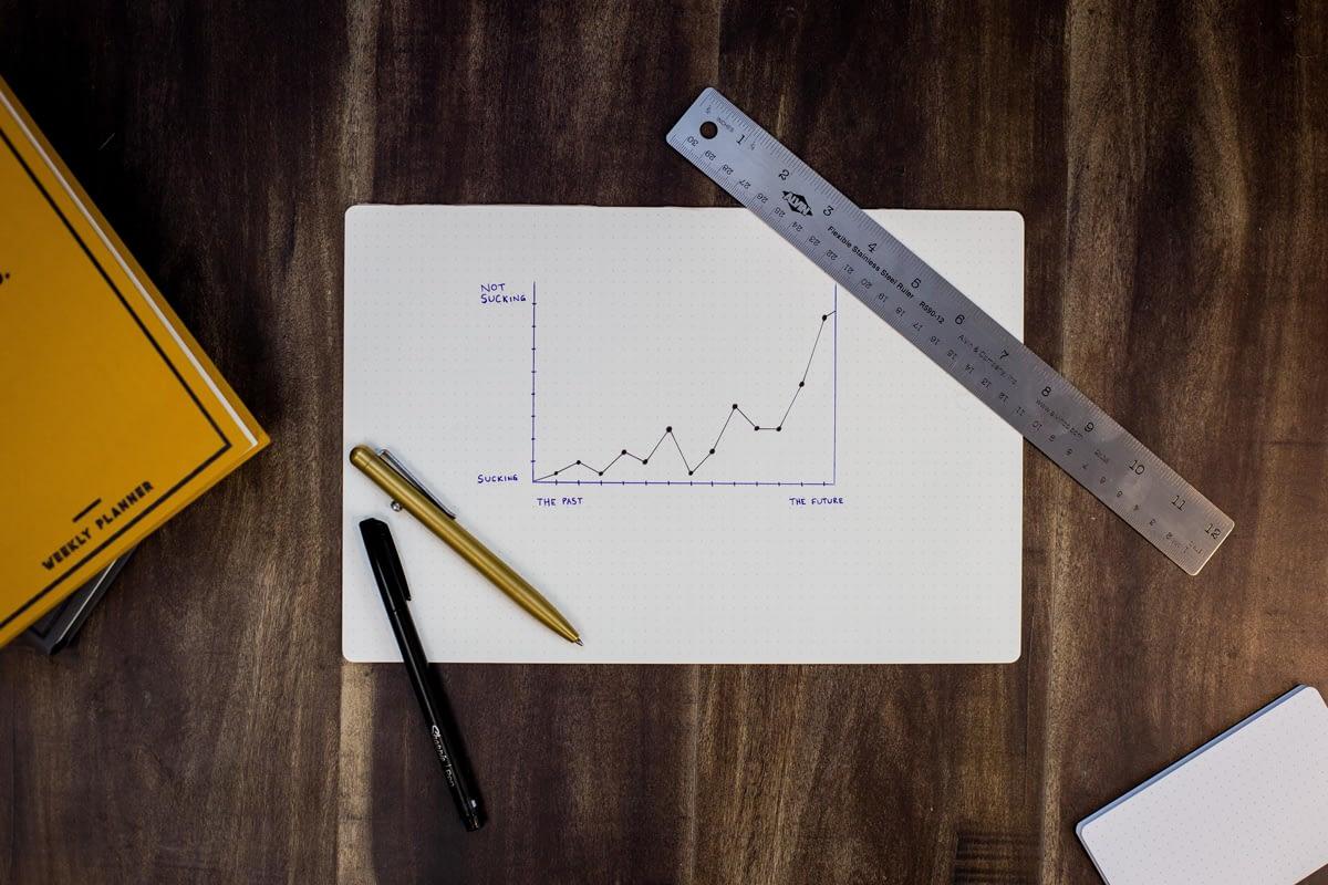 Sales Chart, Business Plan