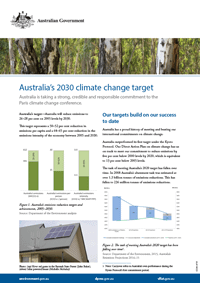 Australia's climate change target 2030